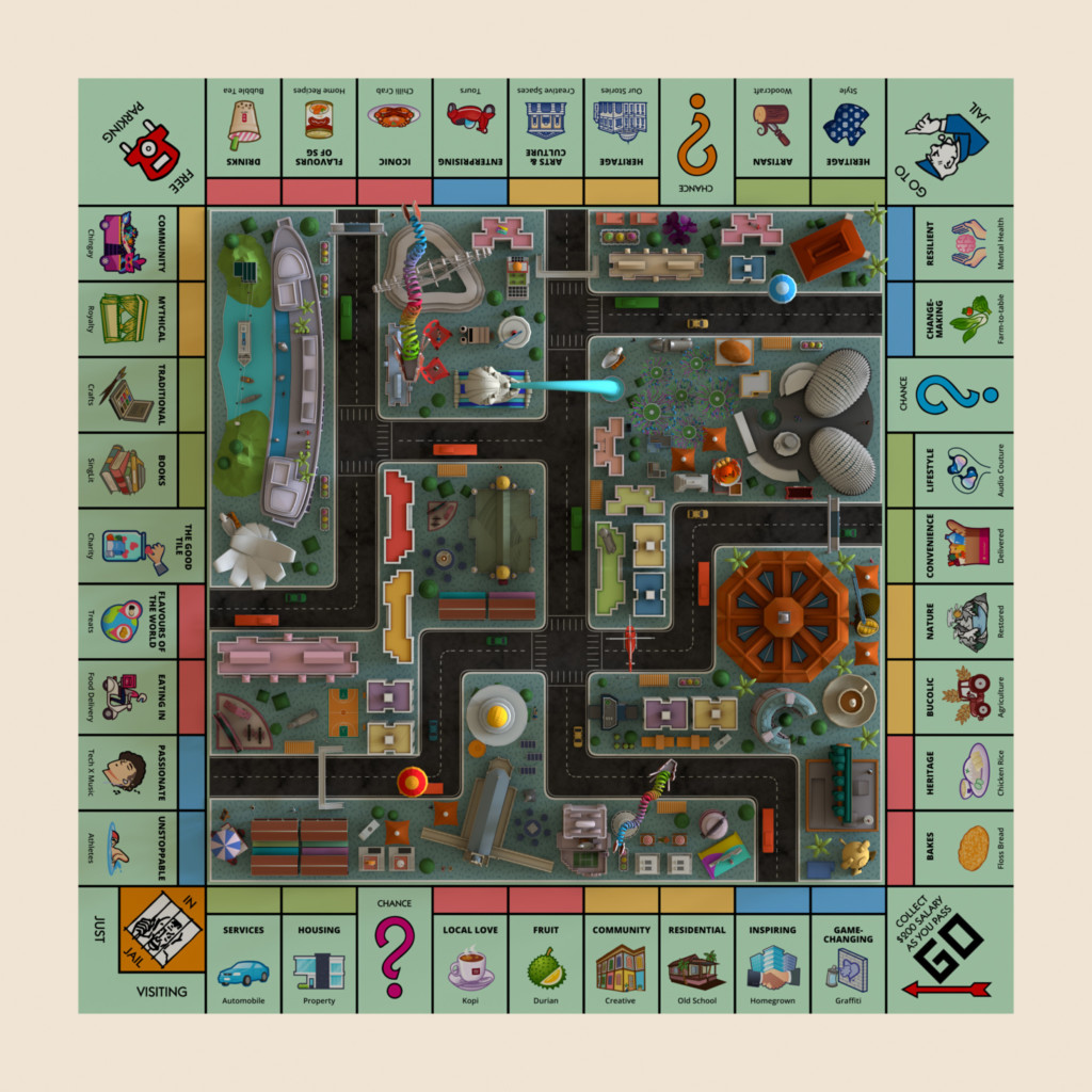 Monopoly Explore! SG Final Gameboard